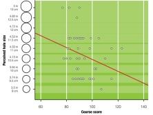 golf-science-visualisation du trou