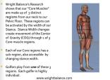 wrightbalance introduction
